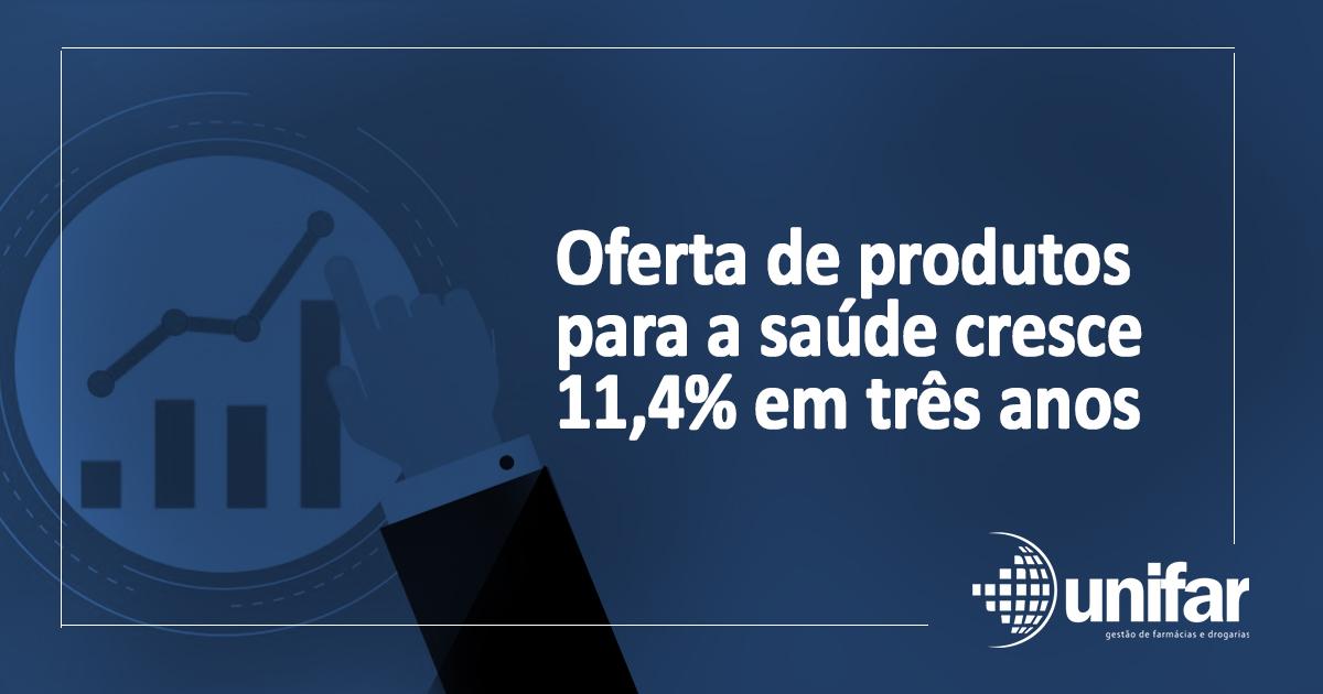 Oferta de produtos para a saúde cresce 11,4% em três anos